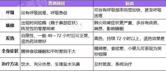 陕西确诊3例输入性新型肺炎病例 53人隔离观察